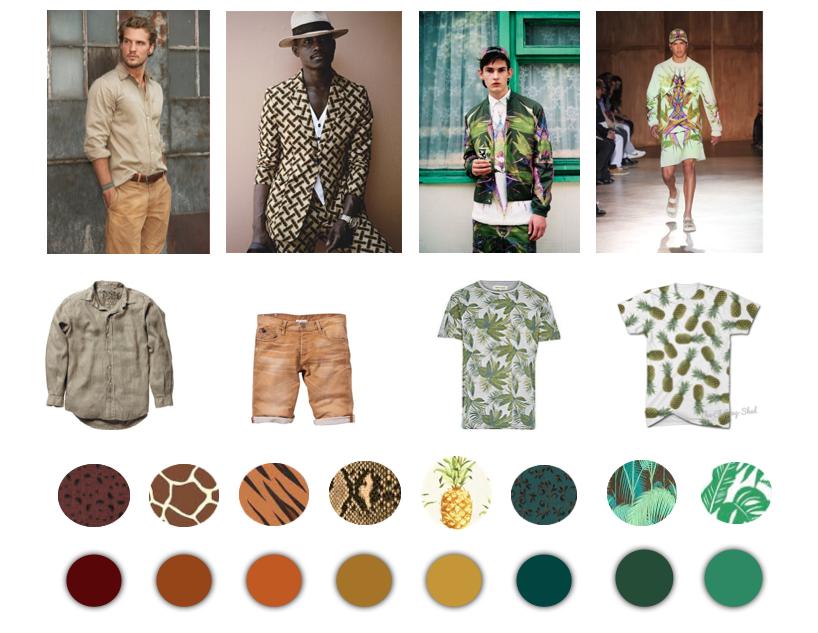 Panneau de tendances 2015 - Looks - Teintes - Motifs